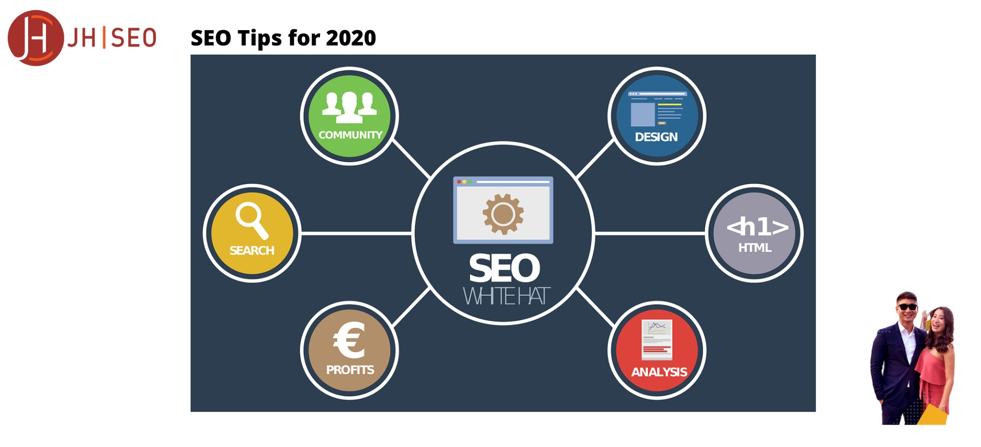 SEO Tips for Small Businesses 2020